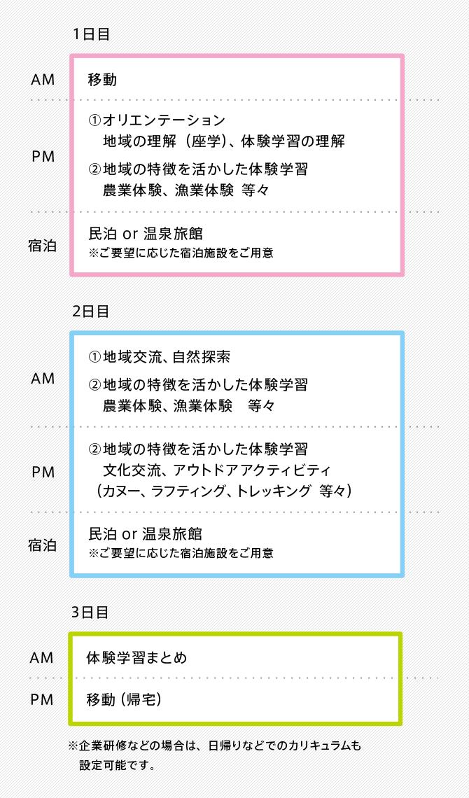schedule_sp